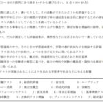 【2016年度】日本語専門家公募の過去問をやってみる(4/4)